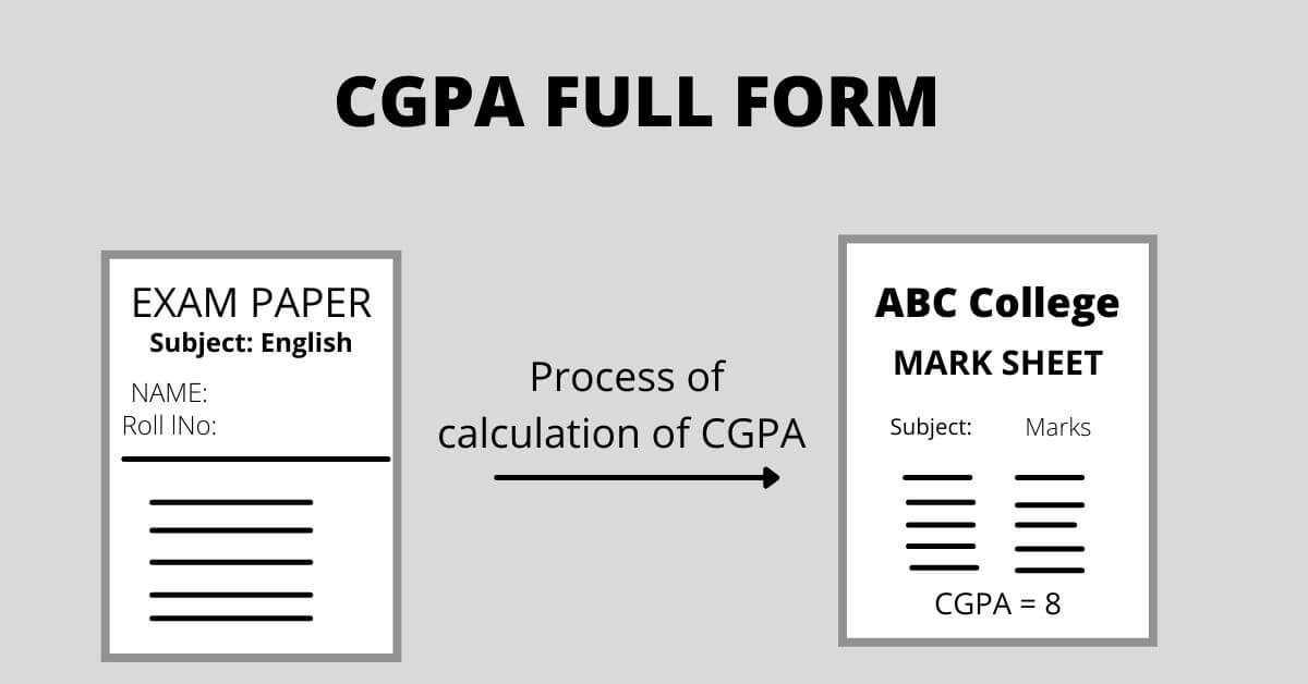 CGPA FULL FORM