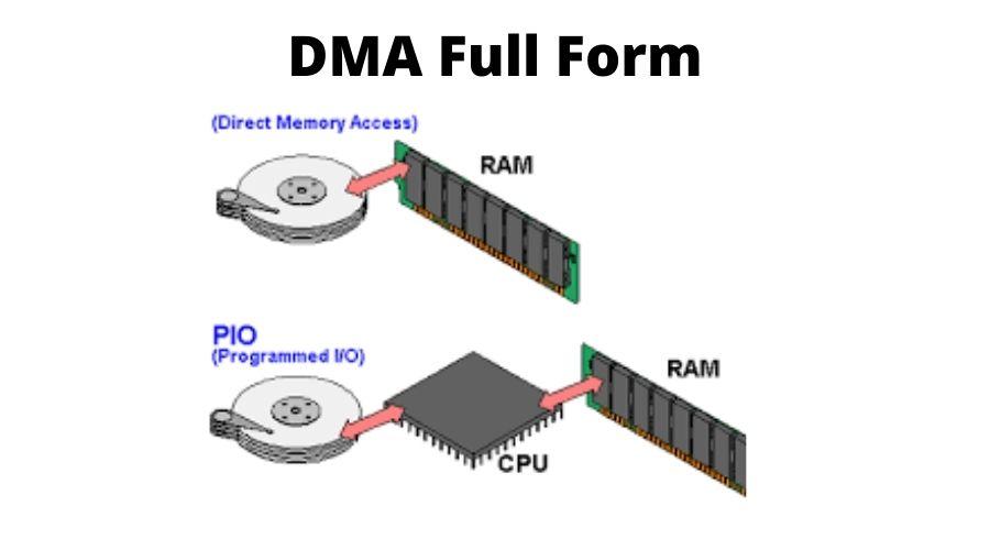 DMA Full Form